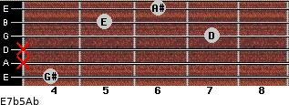 E7b5/Ab for guitar on frets 4, x, x, 7, 5, 6