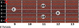 E7b5/Ab for guitar on frets x, 11, 12, 9, 11, x