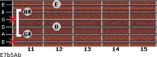 E7b5/Ab for guitar on frets x, 11, 12, x, 11, 12