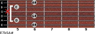 E7b5/A# for guitar on frets 6, 5, 6, x, 5, 6