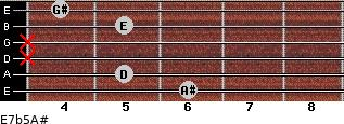 E7b5/A# for guitar on frets 6, 5, x, x, 5, 4