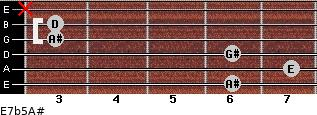 E7b5/A# for guitar on frets 6, 7, 6, 3, 3, x