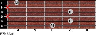 E7b5/A# for guitar on frets 6, 7, x, 7, x, 4