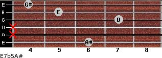 E7b5/A# for guitar on frets 6, x, x, 7, 5, 4