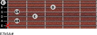 E7b5/A# for guitar on frets x, 1, 2, 1, 3, 0