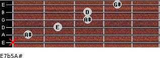 E7b5/A# for guitar on frets x, 1, 2, 3, 3, 4