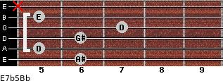 E7b5/Bb for guitar on frets 6, 5, 6, 7, 5, x