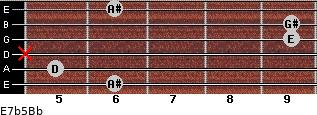 E7b5/Bb for guitar on frets 6, 5, x, 9, 9, 6