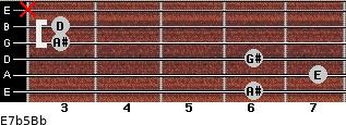 E7b5/Bb for guitar on frets 6, 7, 6, 3, 3, x