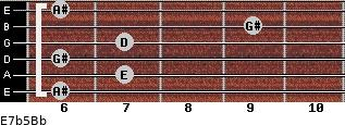 E7b5/Bb for guitar on frets 6, 7, 6, 7, 9, 6