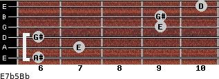 E7b5/Bb for guitar on frets 6, 7, 6, 9, 9, 10