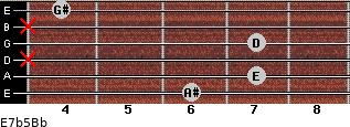 E7b5/Bb for guitar on frets 6, 7, x, 7, x, 4