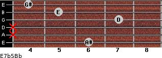 E7b5/Bb for guitar on frets 6, x, x, 7, 5, 4