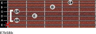 E7b5/Bb for guitar on frets x, 1, 2, 1, 3, 4