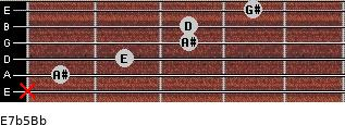 E7b5/Bb for guitar on frets x, 1, 2, 3, 3, 4