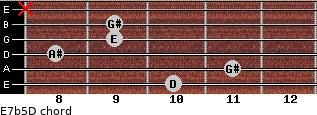 E7b5/D for guitar on frets 10, 11, 8, 9, 9, x