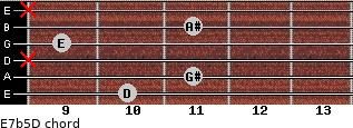 E7b5/D for guitar on frets 10, 11, x, 9, 11, x