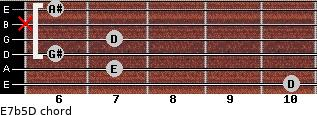 E7b5/D for guitar on frets 10, 7, 6, 7, x, 6