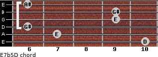 E7b5/D for guitar on frets 10, 7, 6, 9, 9, 6