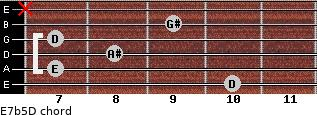 E7b5/D for guitar on frets 10, 7, 8, 7, 9, x