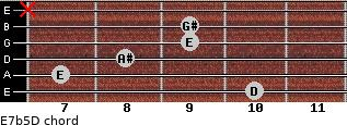 E7b5/D for guitar on frets 10, 7, 8, 9, 9, x