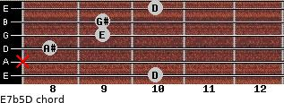 E7b5/D for guitar on frets 10, x, 8, 9, 9, 10