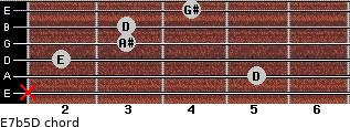 E7b5/D for guitar on frets x, 5, 2, 3, 3, 4