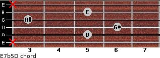 E7b5/D for guitar on frets x, 5, 6, 3, 5, x