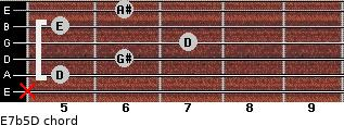 E7b5/D for guitar on frets x, 5, 6, 7, 5, 6