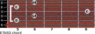 E7b5/D for guitar on frets x, 5, 6, 9, 5, 6