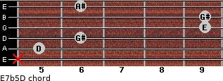E7b5/D for guitar on frets x, 5, 6, 9, 9, 6