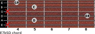 E7b5/D for guitar on frets x, 5, 8, x, 5, 4