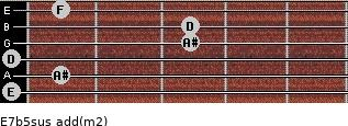 E7b5sus add(m2) guitar chord