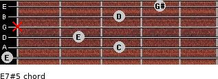 E7#5 for guitar on frets 0, 3, 2, x, 3, 4