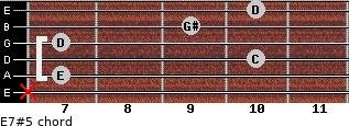 E7#5 for guitar on frets x, 7, 10, 7, 9, 10