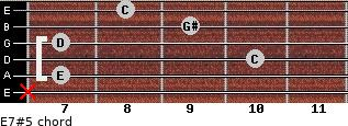 E7#5 for guitar on frets x, 7, 10, 7, 9, 8