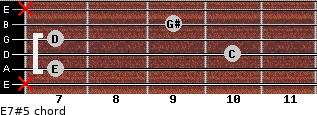 E7#5 for guitar on frets x, 7, 10, 7, 9, x