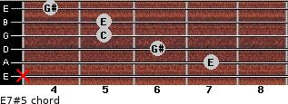 E7#5 for guitar on frets x, 7, 6, 5, 5, 4