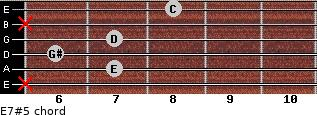 E7#5 for guitar on frets x, 7, 6, 7, x, 8