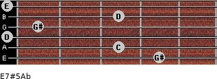 E7#5/Ab for guitar on frets 4, 3, 0, 1, 3, 0