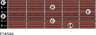 E7#5/Ab for guitar on frets 4, 3, 0, 5, 3, 0