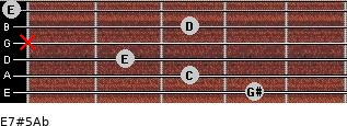 E7#5/Ab for guitar on frets 4, 3, 2, x, 3, 0