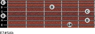 E7#5/Ab for guitar on frets 4, 5, 0, 5, 3, 0