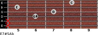 E7#5/Ab for guitar on frets x, x, 6, 7, 5, 8