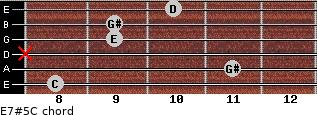 E7#5/C for guitar on frets 8, 11, x, 9, 9, 10