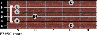 E7#5/C for guitar on frets 8, 5, 6, 5, 5, 8