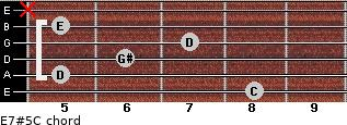 E7#5/C for guitar on frets 8, 5, 6, 7, 5, x