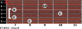 E7#5/C for guitar on frets 8, 7, 10, 7, 9, x