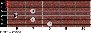 E7#5/C for guitar on frets 8, 7, 6, 7, x, x