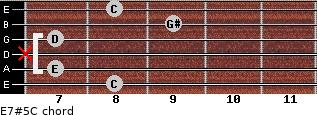 E7#5/C for guitar on frets 8, 7, x, 7, 9, 8